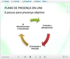 Plano de Presença Digital