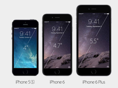 Comparacao-iPhone5s-iPhone6-iPhone6Plus